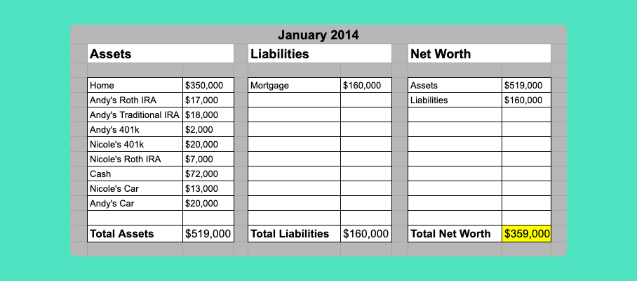 Net Worth Chart 2014