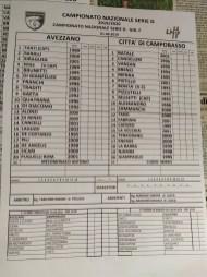 PRIMA AZ CALCIO CAMPIONATO 2029-2020 (2)