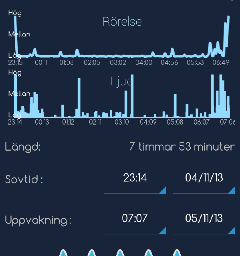 sleeptracking