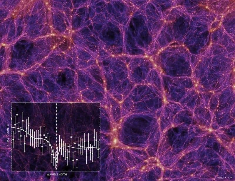 Créditos: Ilustración: Springel et al. (2005); Espectro: NASA/CXC/CfA/Kovács el al.