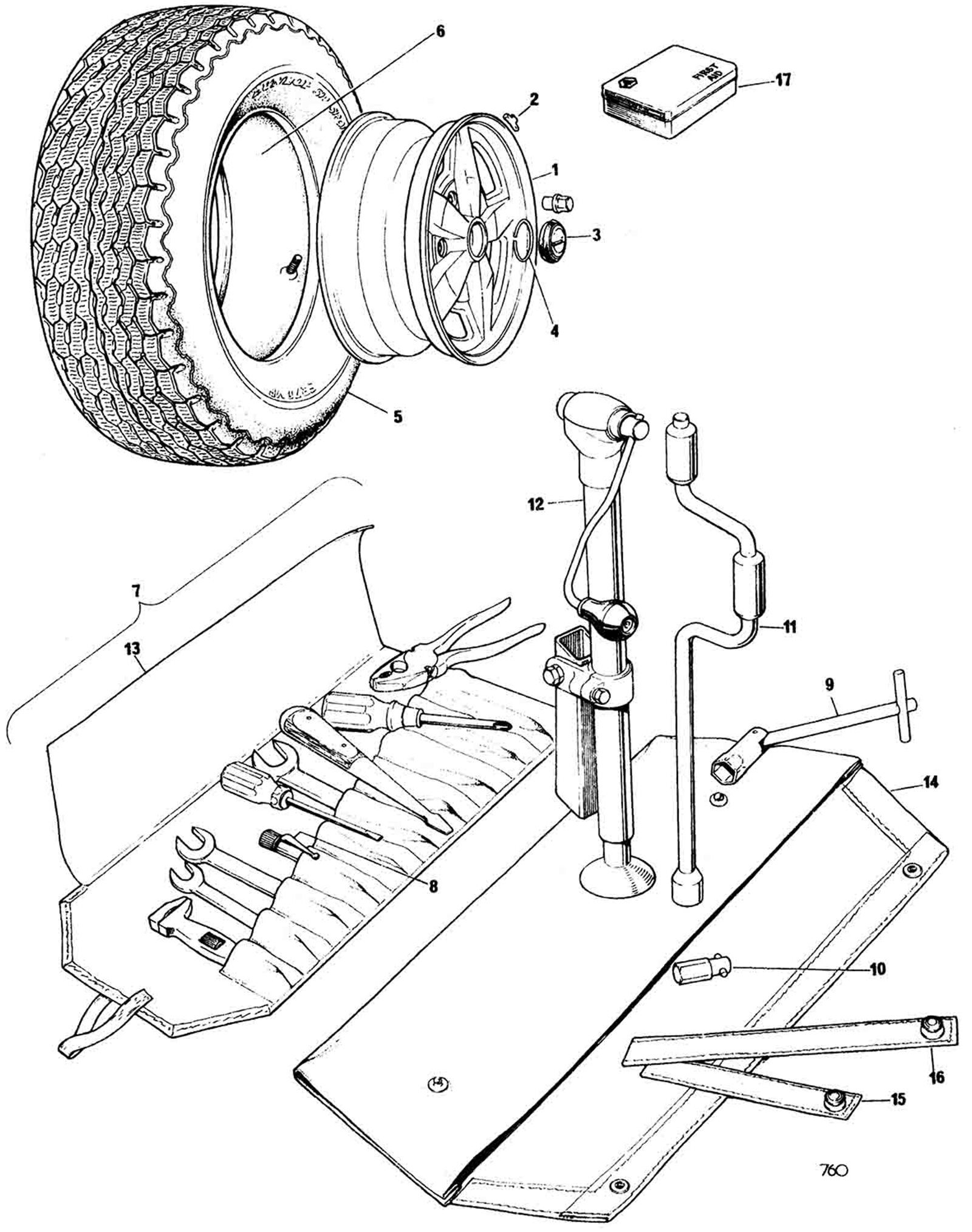 Wheels Tyres And Tool Kit