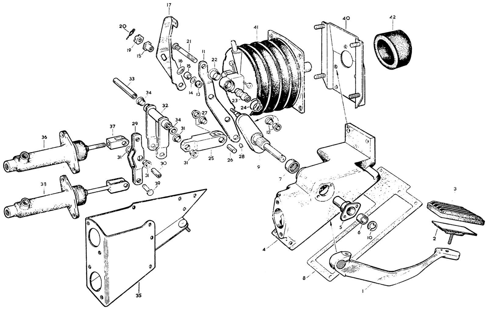 Brake Controls