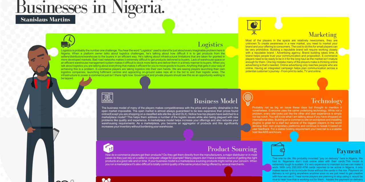 The challenges of e-commerce businesses in Nigeria