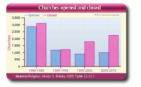 ch_open_close
