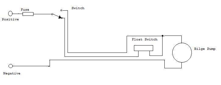 Ultra Pump Switch Wiring Diagram on installing a bilge pump light