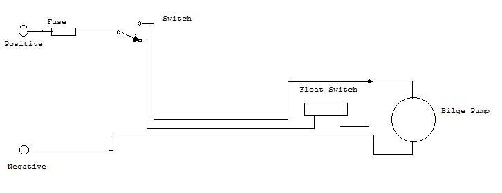 Bilge Pump circuit?resize\\\=665%2C256 ultra bilge pump float switch ultra bilge pump float switch wiring ultra bilge pump float switch wiring diagram at gsmx.co
