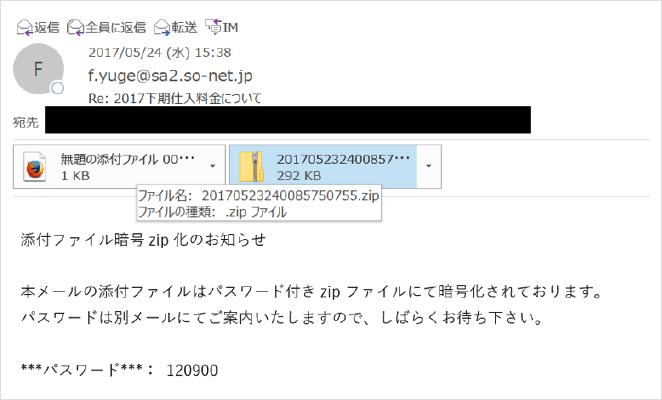 メール配信されたランサムウェア