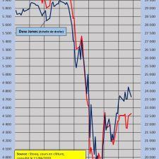 »Crash Kurs Krise – Wie die Finanzmärkte funktionieren«