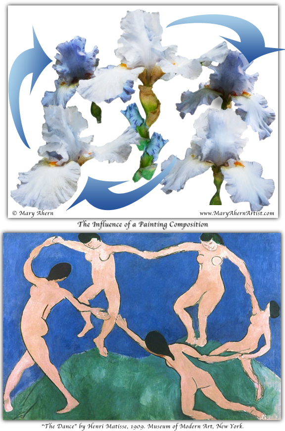 Mary Ahern Artist and Henri Matisse Painting Composition