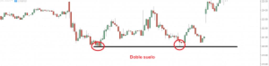 grafico de bolsa