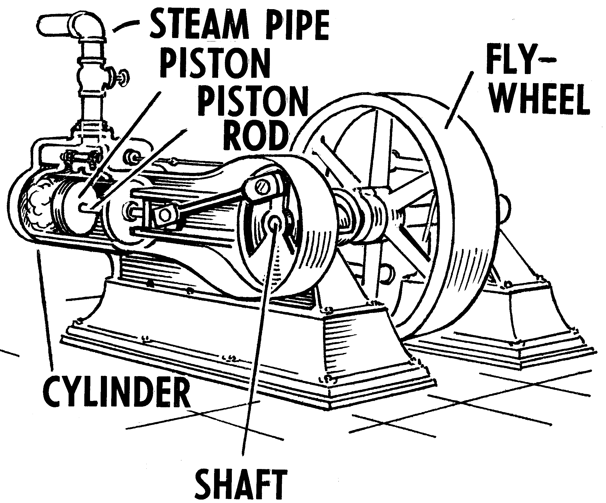 File Steam Engine Psf