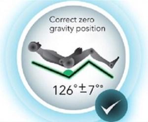 Masaj Sırasında Koltuğun Zero Gravity Pozisyonu
