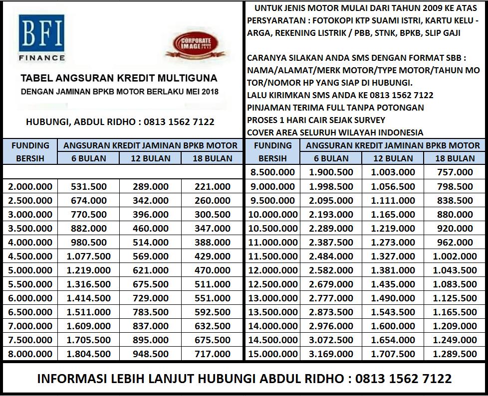 Pinjaman Dana Kredit Dengan Jaminan Bpkb Motor Masdull Net