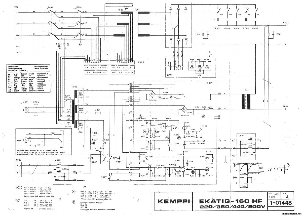 Sokes Manual Till Kemppi Eka Tig 160 Hf Maskinisten