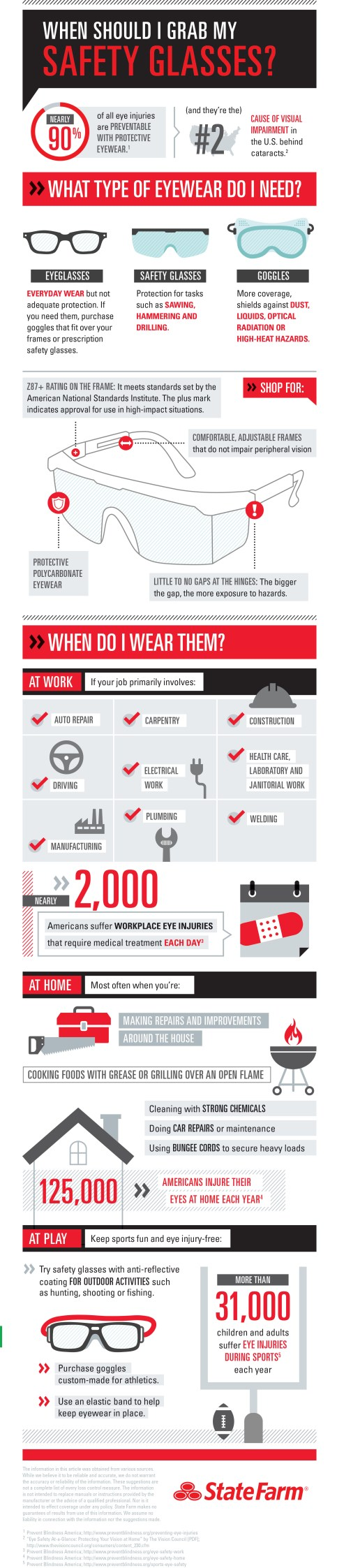 Safety-Glasses-Infographic