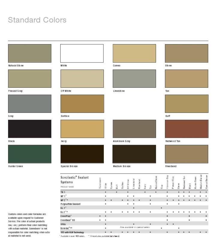 Sonneborn Sl1 Color Chart Todayss