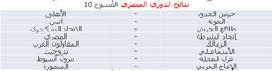 نتائج مباريات الدوري المصري | نتيجة مباريات الدوري المصري
