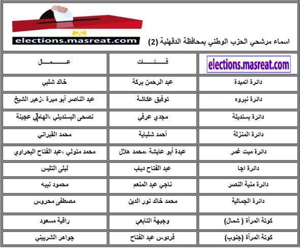 اسماء مرشحين الحزب الوطني لمجلس الشعب 2010 الدقهلية