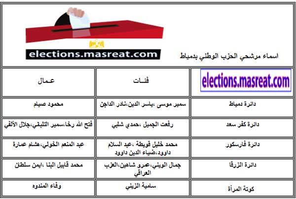 قائمة اسماء مرشحي الحزب الوطني بدمياط مجلس الشعب 2010