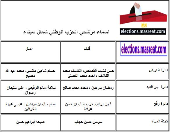 قائمة اسماء مرشحي الحزب الوطني بشمال سيناء مجلس الشعب 2010