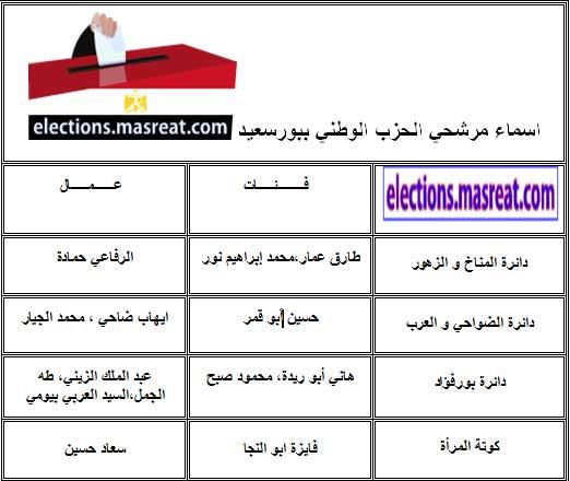 قائمة اسماء مرشحي الحزب الوطني ببورسعيد مجلس الشعب 2010