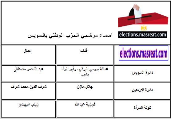 قائمة اسماء مرشحي الحزب الوطني بالسويس مجلس الشعب 2010