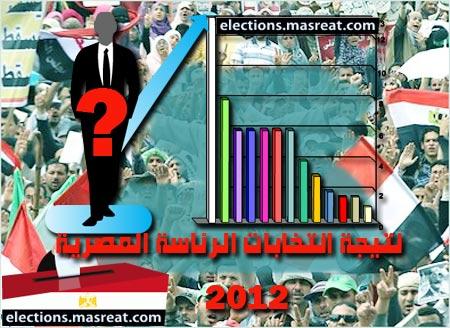 نتيجة الانتخابات الرئاسية