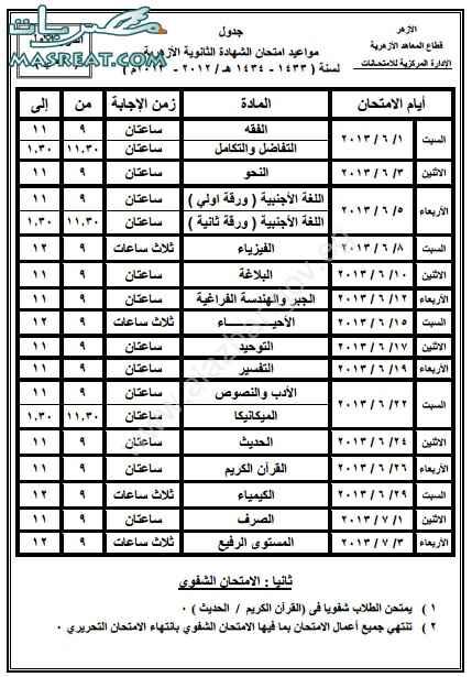 تحميل جدول امتحانات الشهادة الثانوية الازهرية 2018 علمي ادبي