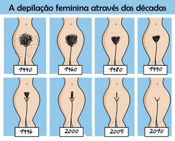 Depilação da feminina através das décadas