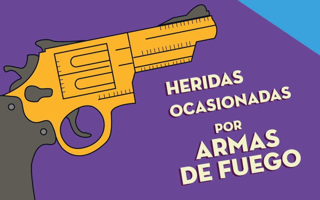 Heridas por armas de fuego