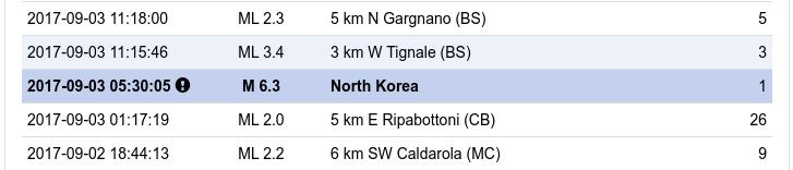 Terremoto causato dal test nucleare della Corea del Nord