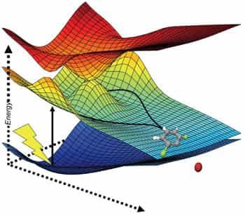 Kimia Fisik - Penjelasan Artikel dan Download Pdf
