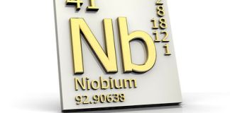 Niobium form Periodic Table of Elements