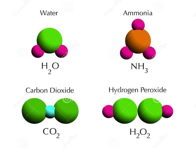 Pengertian Senyawa Kimia Dan Macam Contohnya