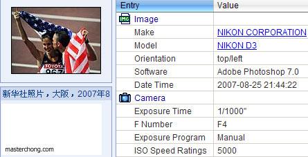 Nikon D3 ISO5000 at Osaka Japan EXIF