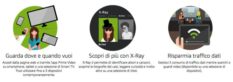 X-Ray Amazon Prime Video Italia