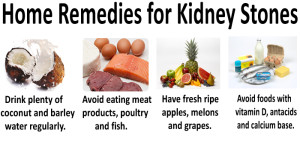 Kidney Stone Flush Home Remedy
