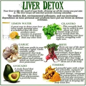 How to Use Food to Cleanse a Liver