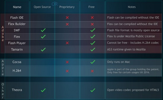 online-video-encoding-formats-war-open-source-comparison_2.jpg