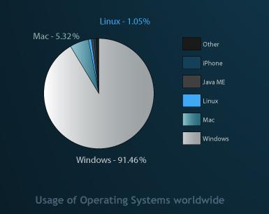online-video-encoding-formats-war-operating-system-market_2.jpg
