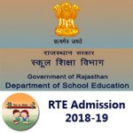 RTE Rajasthan Admission 2018 19