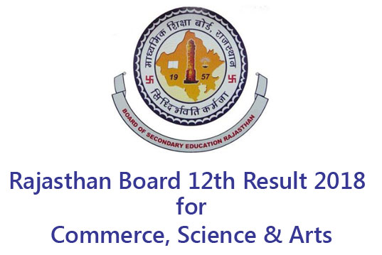 RBSE 12th Result 2018 Commerce Science Arts