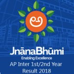 AP Inter Result 2018