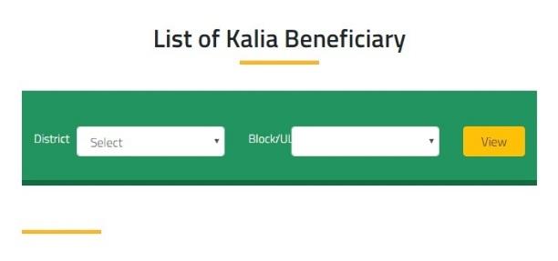 KALIA Beneficiaries 2nd List