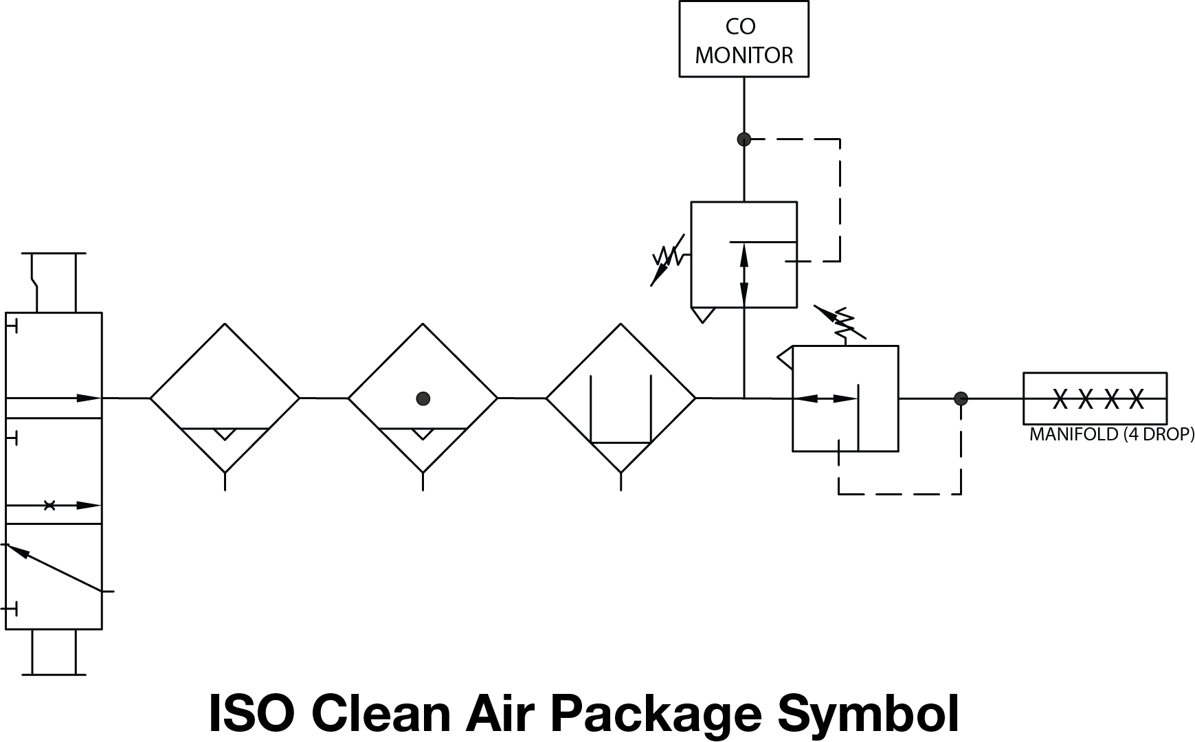 Series 350 Breathing Air Assembly 2 Drop 1 2
