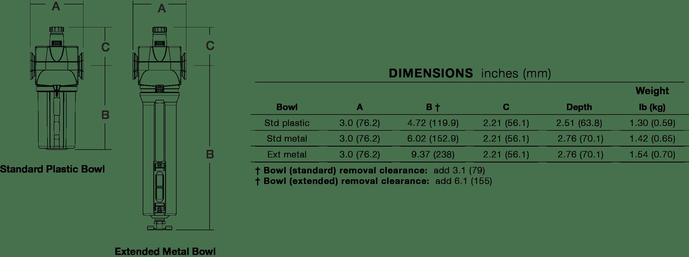 L350d Modular Sight Feed Lubricator 1 4 3 8 1 2