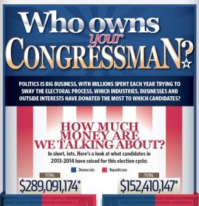 CongressInfluence_FB