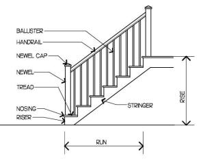 Quality Staircase Components, Sydney Australia