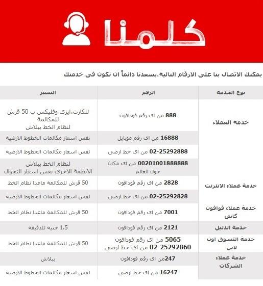 أرقام خدمة عملاء شبكة فودافون
