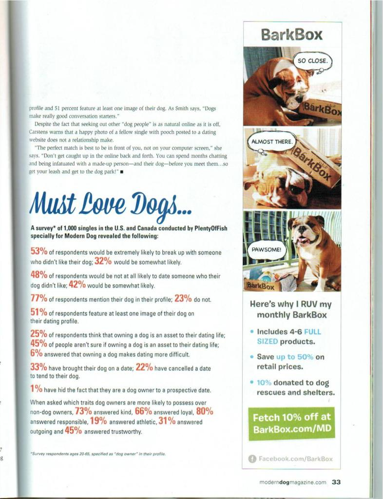Modern Dog Full-page-003